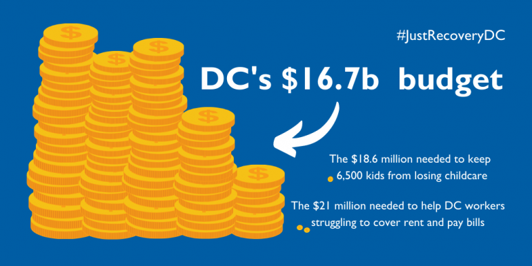 Graphic showing DC's $16.7 billion budget compared to the much smaller needs for excluded workers and childcare