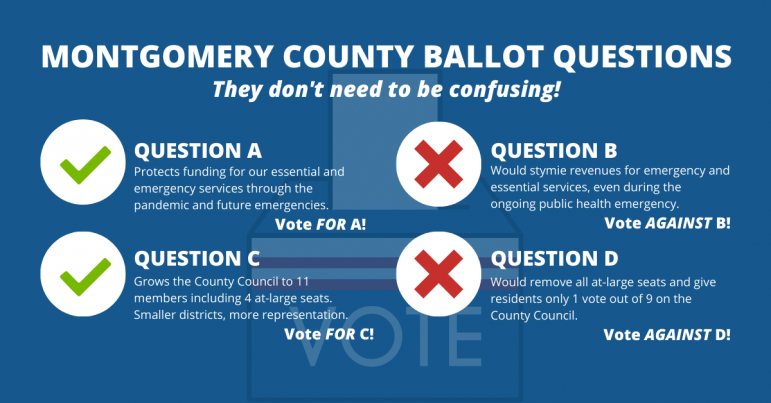 Montgomery County Ballot Questions: They don't need to be confusing!