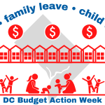 graphic of children and parents playing, rowhouses, and dollar signs with blue text reading DC Budget Action Week below and JUFJ DC's budget priorities in an arc on top. The DC map is grayed out in the background.